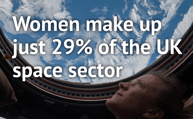 2020 Space Census: Women make up only 29% of the UK space sector